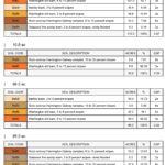 Block 45 Lots 2, 3 & 24 Soil Report JPG 2